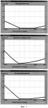 Устройство составления по различным критериям оптимизации экономически наилучшего кормового рациона и приготовления экономически наилучшей кормовой смеси для животных и птицы с учетом функций потерь их продуктивности