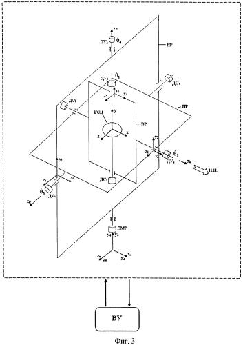 Способ увеличения диапазона углов поворота изделия относительно гиростабилизированной платформы, установленной на изделии в карданновом подвесе