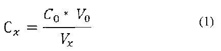 Способ совместного определения ацетона и метанола в природных и сточных водах с использованием газовой хроматографии