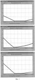 Устройство составления по различным критериям оптимизации экономически наилучшего кормового рациона и приготовления экономически наилучшей кормовой смеси при наличии информации о потреблении кормосмеси животными и птицей с учетом функций потерь их продуктивности