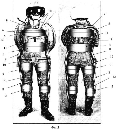 Способ адаптивной противоперегрузочной и высотной компенсирующей защиты летчика на основе углеродных нанотрубок и устройство, реализующее его в костюме-комбинезоне