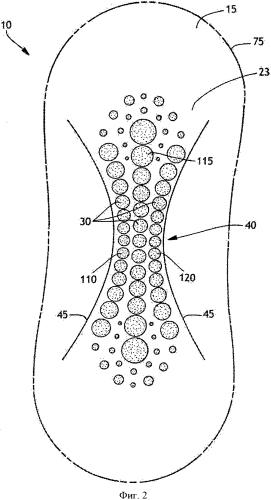 Изделия с рядом графических объектов, обеспечивающих функциональный элемент