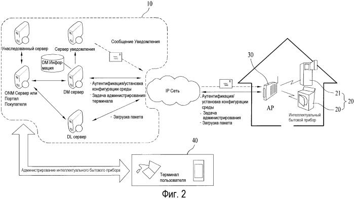 Бытовой прибор и онлайновая система, его включающая