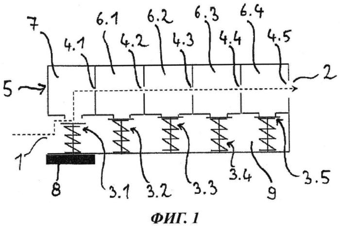 Конструкция газового клапана