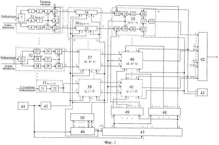 Передатчик с кодовым разделением каналов с высокой структурной скрытностью передаваемых сигналов