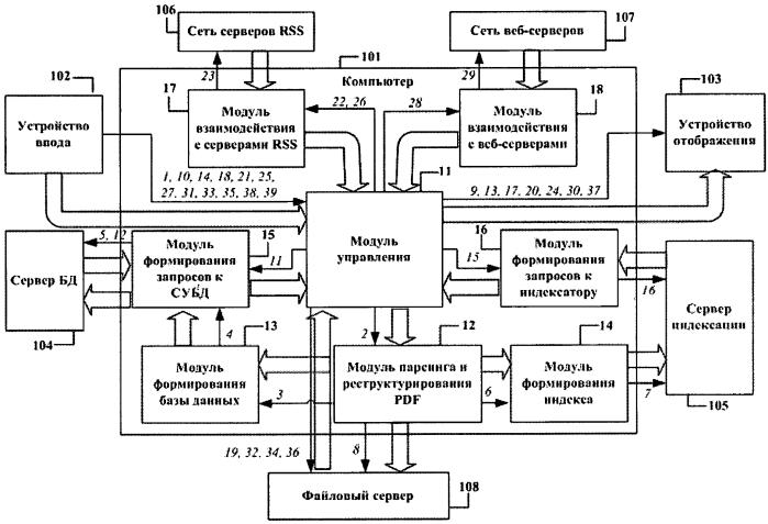 Способ предоставления информационной поддержки разработчика программного обеспечения для микроконтроллеров и реализующая его система