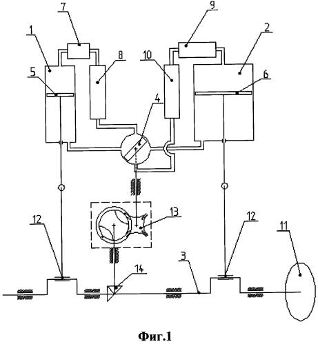 Тепловая машина, реализующая цикл рейлиса