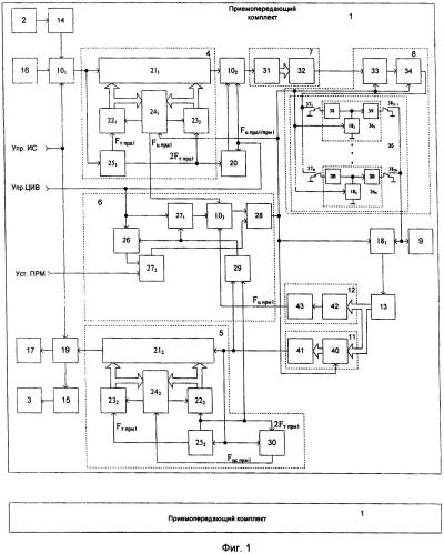 Система дуплексной высокоскоростной коротковолновой радиосвязи