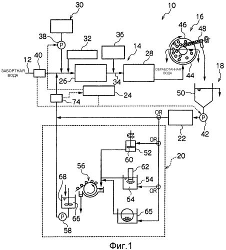 Флокуляционный магнитный сепаратор