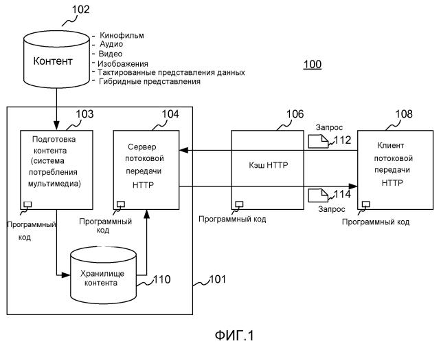 Расширенная система потоковой передачи с запросом блоков, использующая сигнализацию или создание блоков