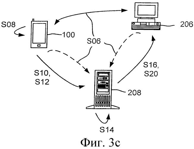 Связь между устройствами