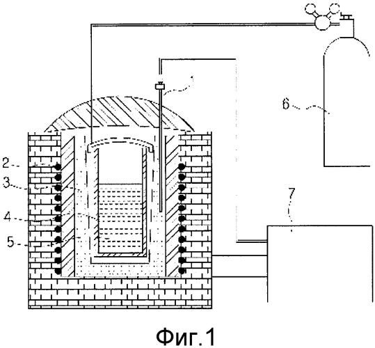 Способ производства ферромолибдена из молибденита
