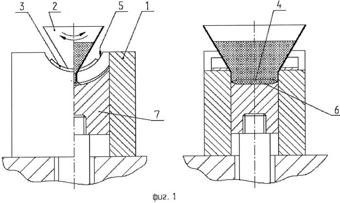 Способ изготовления изделий сложного профиля из порошков