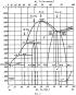 Способ получения монофазной интерметаллической тонкой пленки