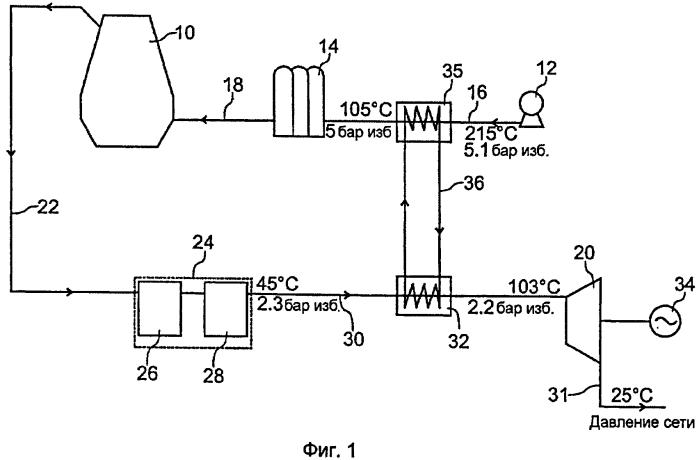Извлечение энергии из газов в установке доменной печи