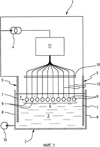 Способ и устройство для контроля эффективности ванны металлического электроосаждения