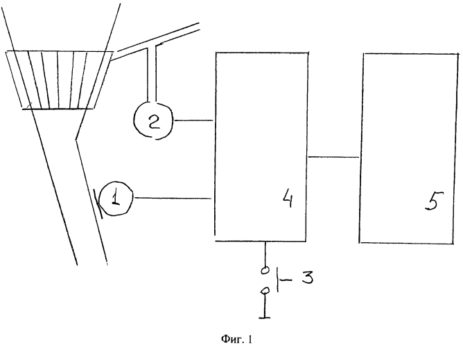 Способ измерения артериального давления по методу короткова и устройство для его реализации