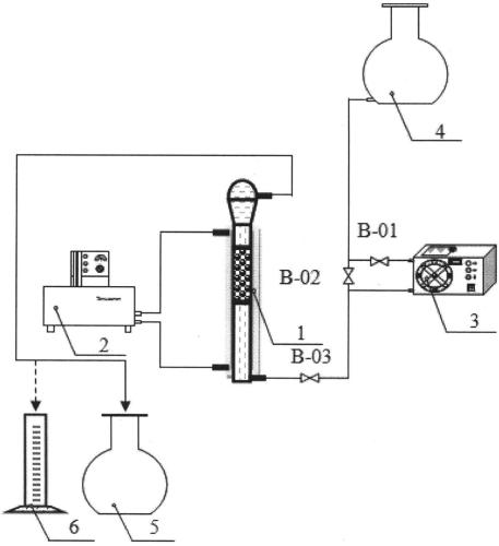 Способ гетерогенного каталитического разложения оксалат-ионов, комплексонов и поверхностно-активных веществ в технологических растворах радиохимических производств