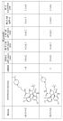 Спирооксиндольные антагонисты mdm2
