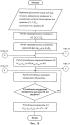 Способ и устройство определения угловой ориентации летательных аппаратов
