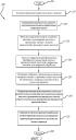 Регистрация радиолокационных импульсов посредством цифрового радиолокационного приемника