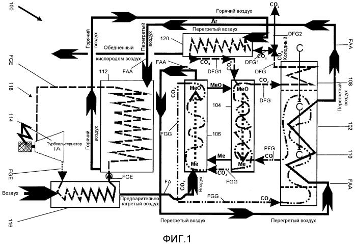 Способ и система для получения источника энергии в термодинамическом цикле конверсией со2 из сырьевых материалов, содержащих углерод