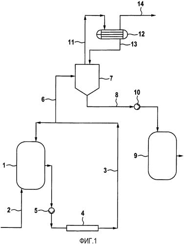Способ получения многомодального полиолефинового полимера с улучшенным удалением водорода