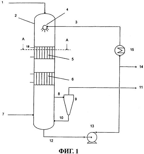 Газопромывная колонна со встроенным теплообменником