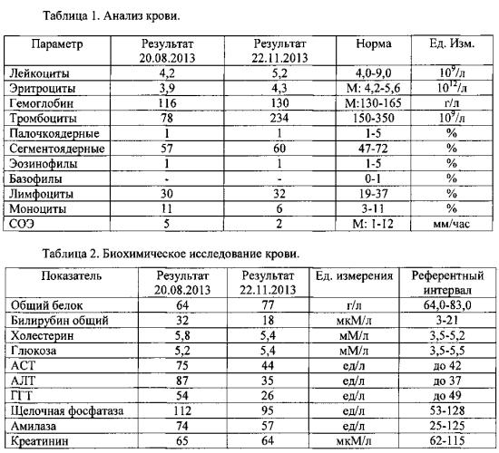 Капли плетнева, обладающие противовирусным и иммуномодулирующим эффектами