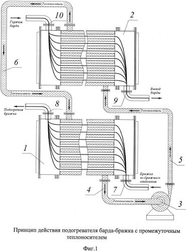 Способ подогрева бражки теплом барды посредством промежуточного теплоносителя