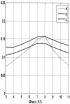 Способ получения и обработки изображений для определения оптических передаточных функций и измерения расстояний (варианты) и устройство для его реализации (варианты), а также способ определения погрешности и исправления результатов проведенных измерений