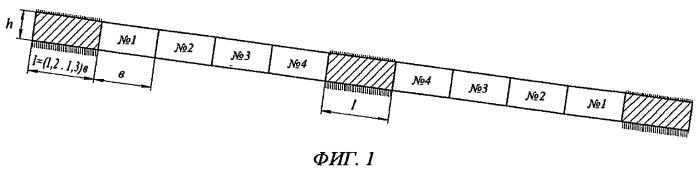 Способ противоэрозионной обработки почвы на склонах и устройство для его осуществления