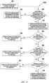 Способы определения концентрации аналита и устройство для расчета терапевтической дозы базального инсулина