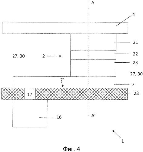 Магнитное устройство с оптимизированным ограничением тепла