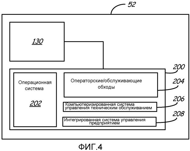 Портативный инструмент технического обслуживания в полевых условиях с интеграцией к внешнему программному приложению