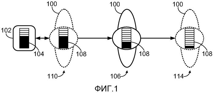Регулировка громкости на основании местоположения слушателя