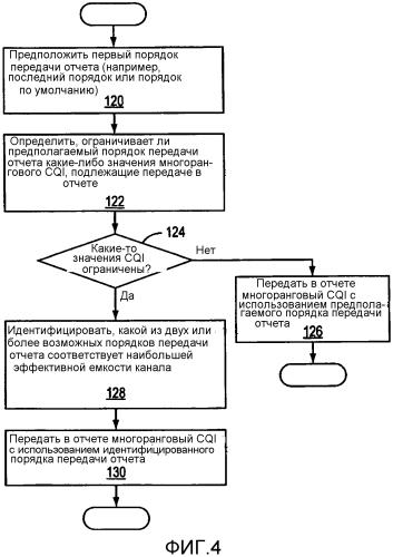 Способ и устройство для передачи отчета о качестве канала в системе беспроводной связи