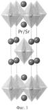 Катодные материалы для твердооксидных топливных элементов на основе никельсодержащих слоистых перовскитоподобных оксидов