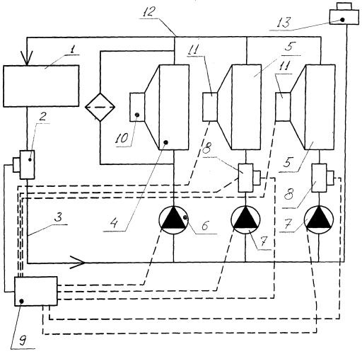 Система охлаждения с отключаемыми радиаторами