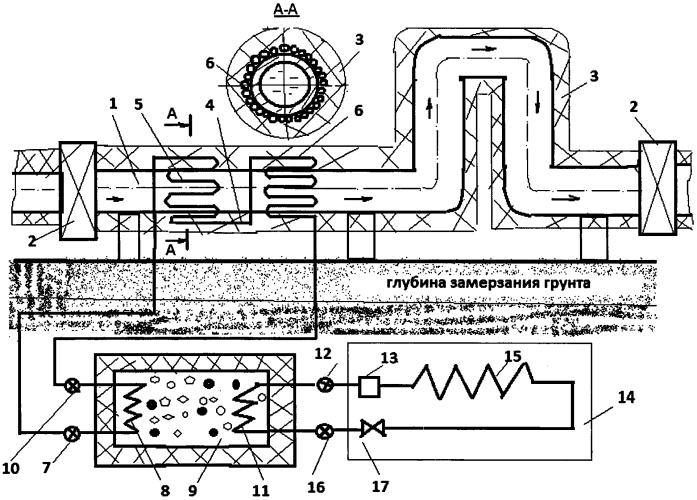 Транспортный трубопровод