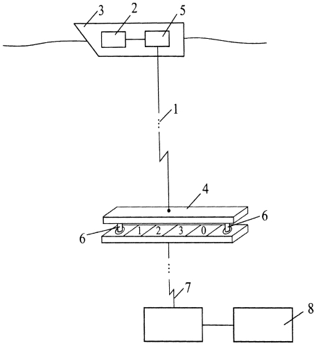 Устройство для передачи информации автономному подводному аппарату