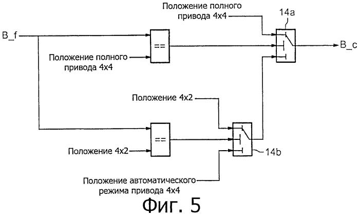Устройство выбора режима привода транспортного средства с четырьмя ведущими колесами