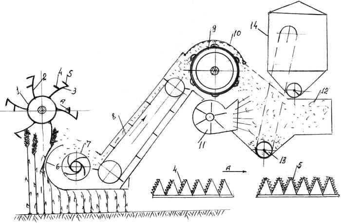 Зерноуборочный агрегат