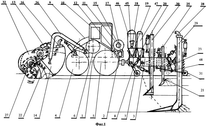 Комбинированное почвообрабатывающее орудие для лугов и пастбищ