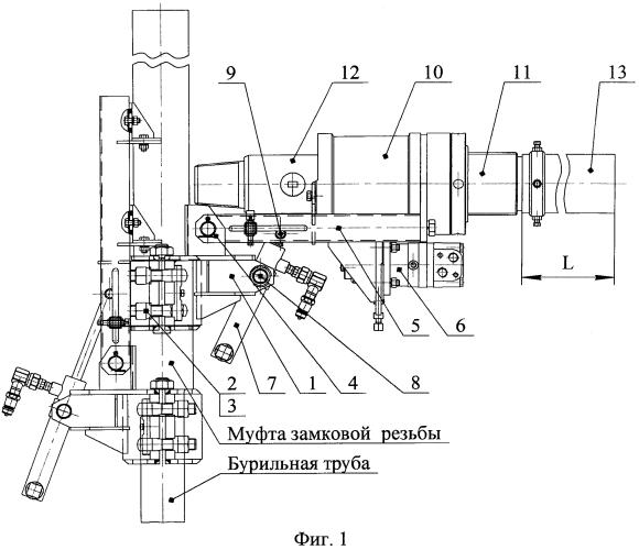 Устройство гидроприводное для наворота крана шарового на устье фонтанирующей скважины угнкш