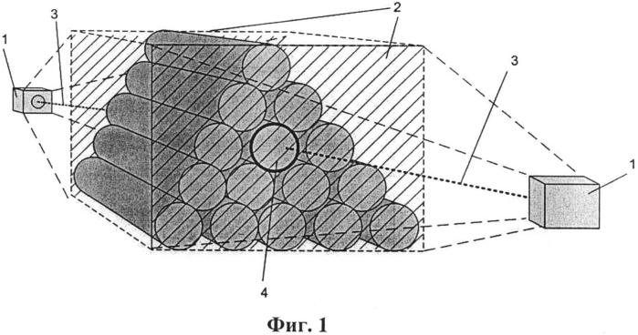 Способ измерения кубатуры круглого леса
