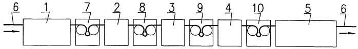 Способ холодной деформации непрерывной металлической полосы