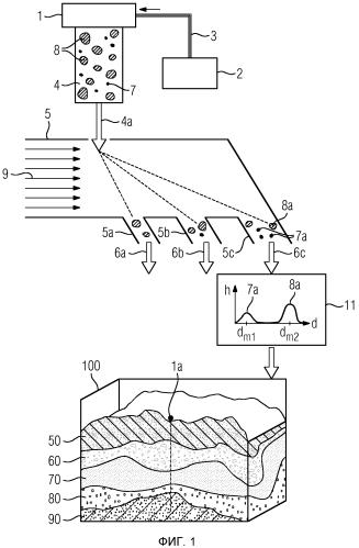 Способ и устройство для определения локальной пространственной протяженности фазы минерала ценного материала в породе