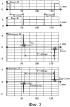 Способ повышения показателя чувствительности магниторезистивных датчиков