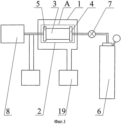 Установка для наводораживания тонкопленочных композитов в водородной плазме и способ наводораживания тонкопленочных композитов в водородной плазме с ее помощью